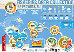 anon_17_fisheries_data_collection_fiji